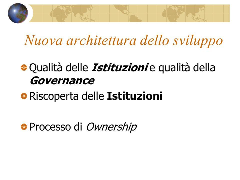 Nuova architettura dello sviluppo
