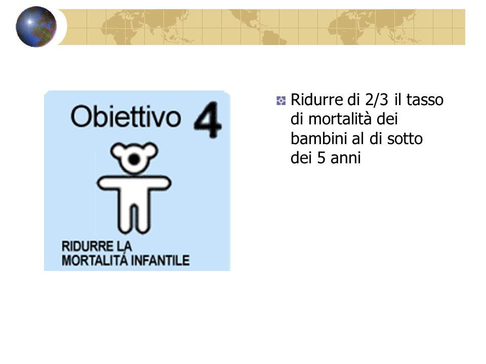 Ridurre di 2/3 il tasso di mortalità dei bambini al di sotto dei 5 anni