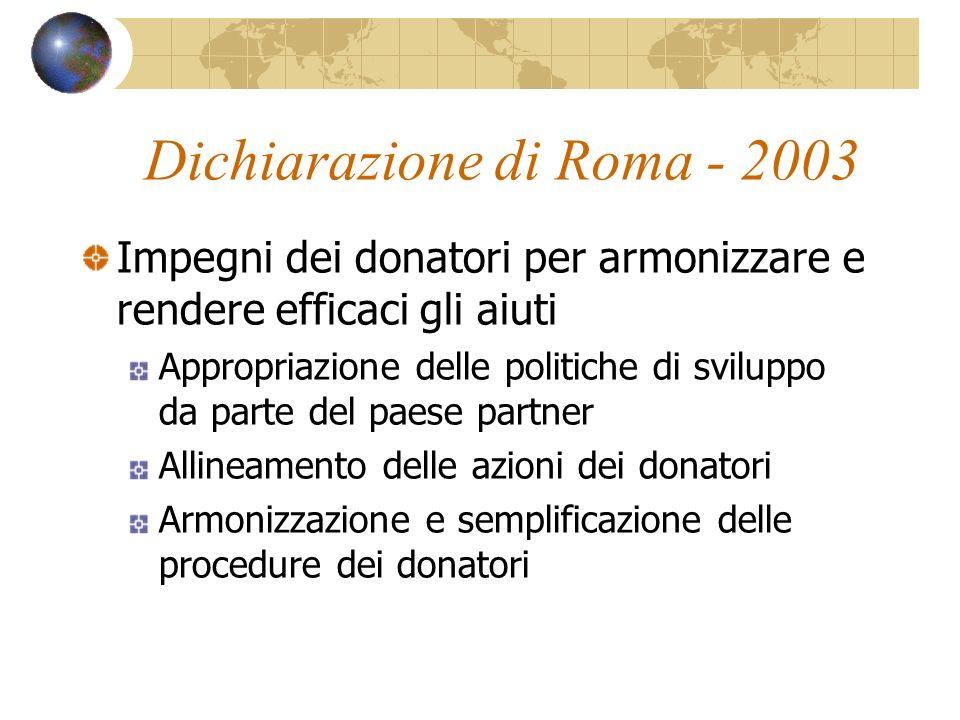 Dichiarazione di Roma - 2003