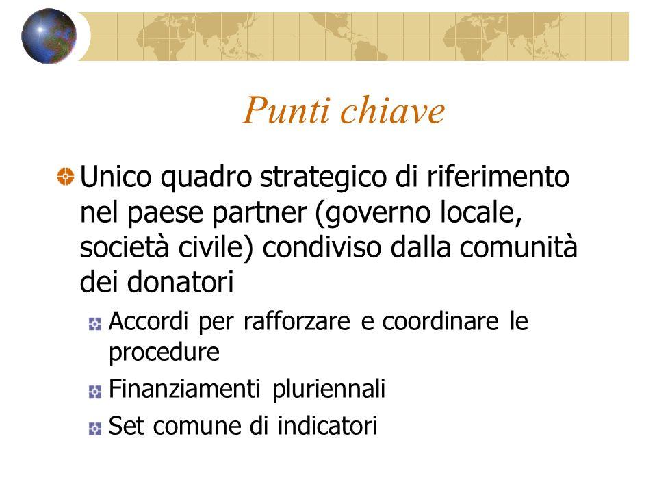 Punti chiave Unico quadro strategico di riferimento nel paese partner (governo locale, società civile) condiviso dalla comunità dei donatori.