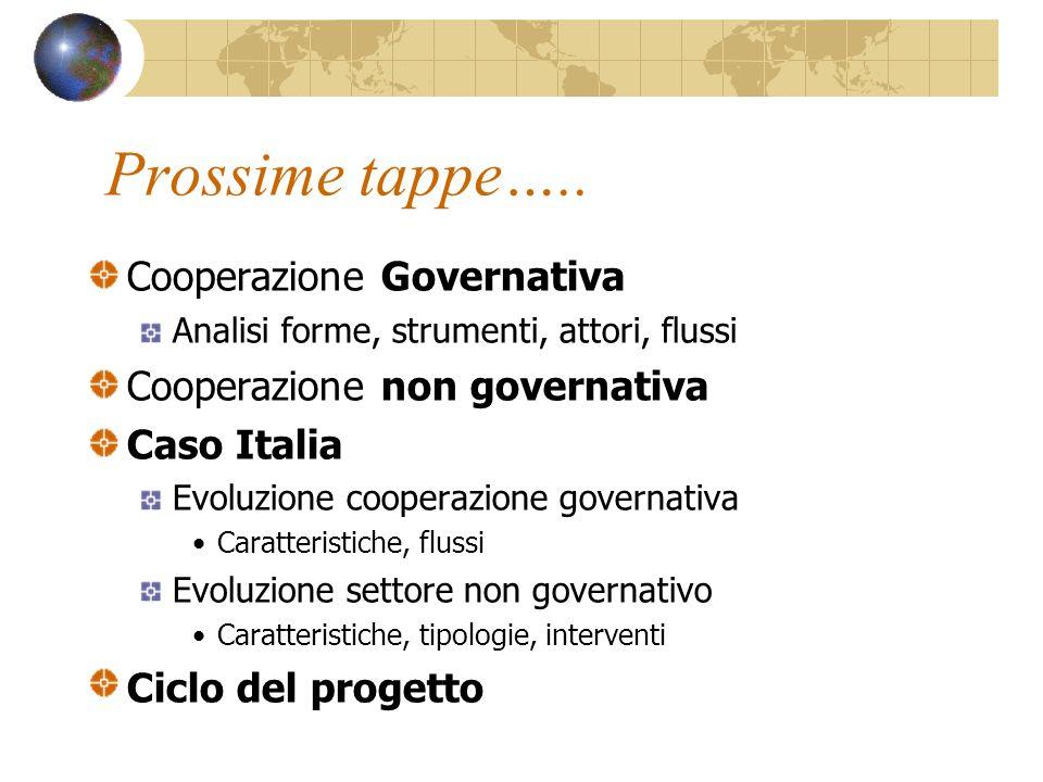 Prossime tappe….. Cooperazione Governativa