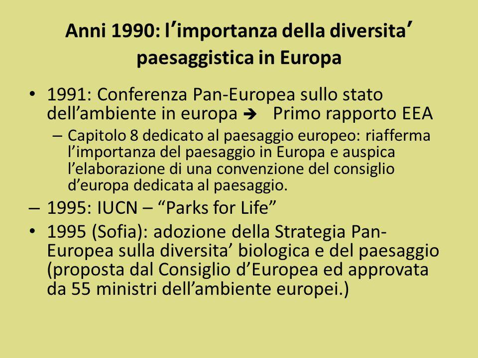 Anni 1990: l'importanza della diversita' paesaggistica in Europa