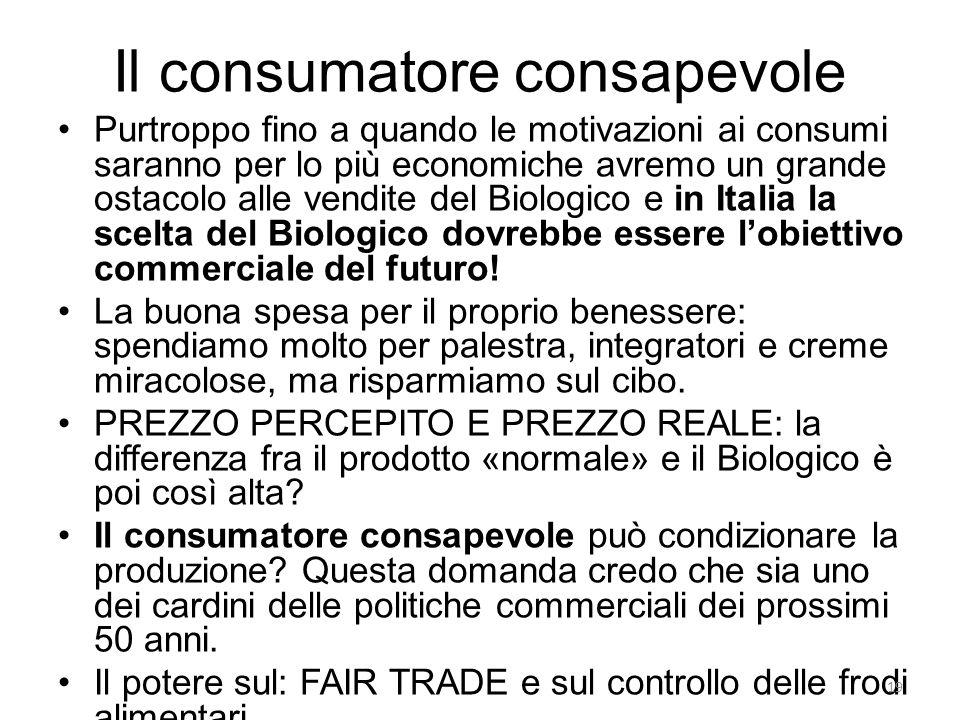 Il consumatore consapevole