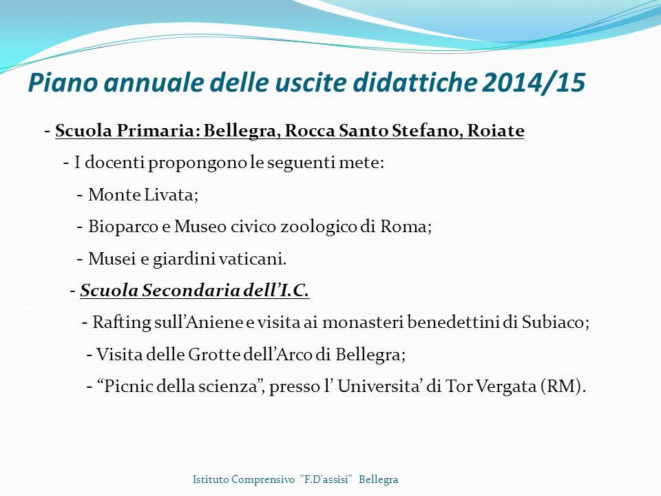 Piano annuale delle uscite didattiche 2014/15