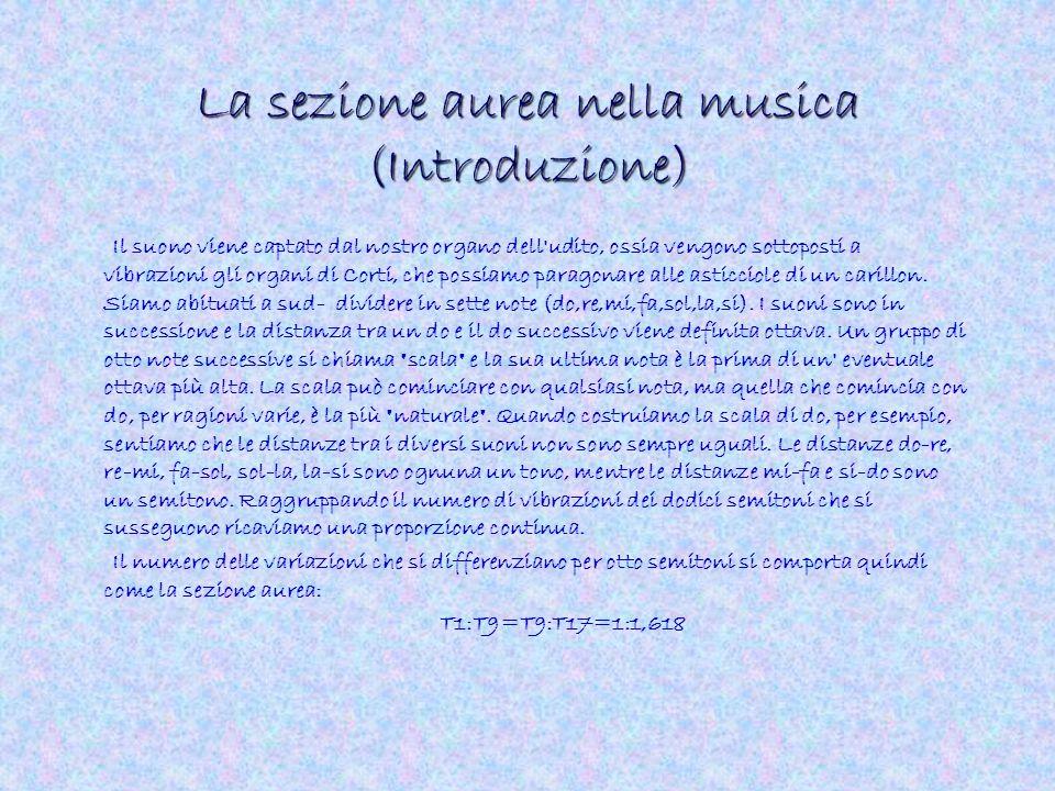 La sezione aurea nella musica (Introduzione)