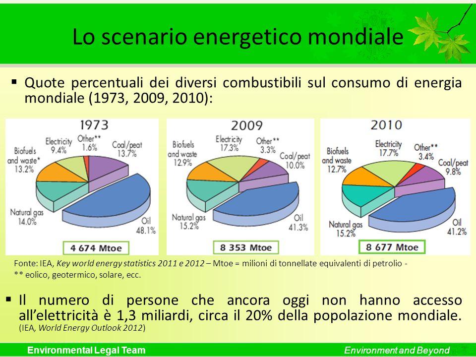Lo scenario energetico mondiale