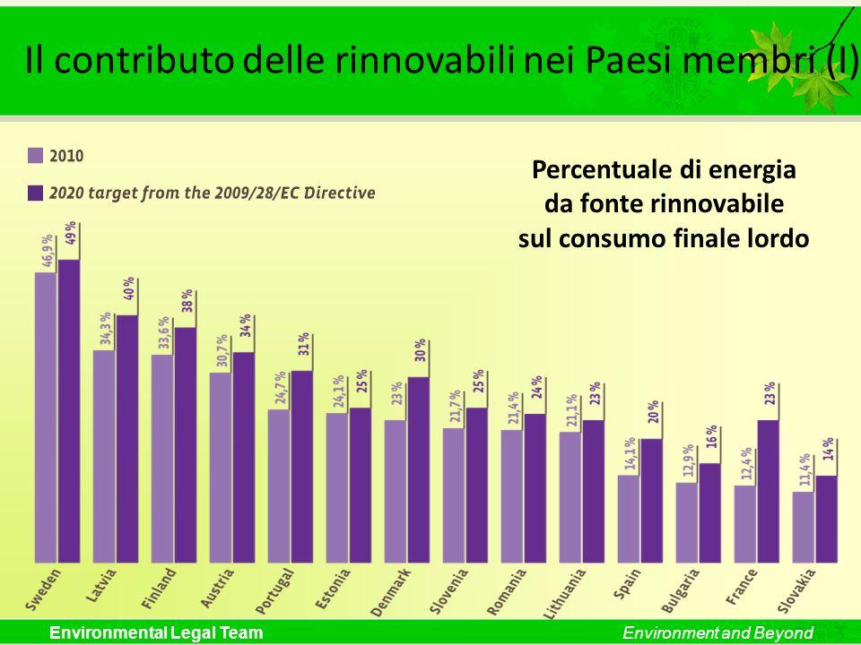 Il contributo delle rinnovabili nei Paesi membri (I)