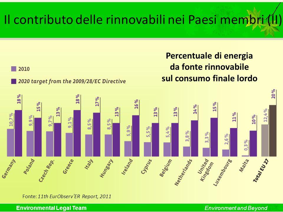 Il contributo delle rinnovabili nei Paesi membri (II)