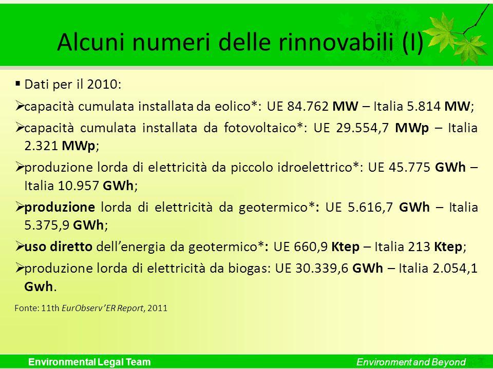 Alcuni numeri delle rinnovabili (I)
