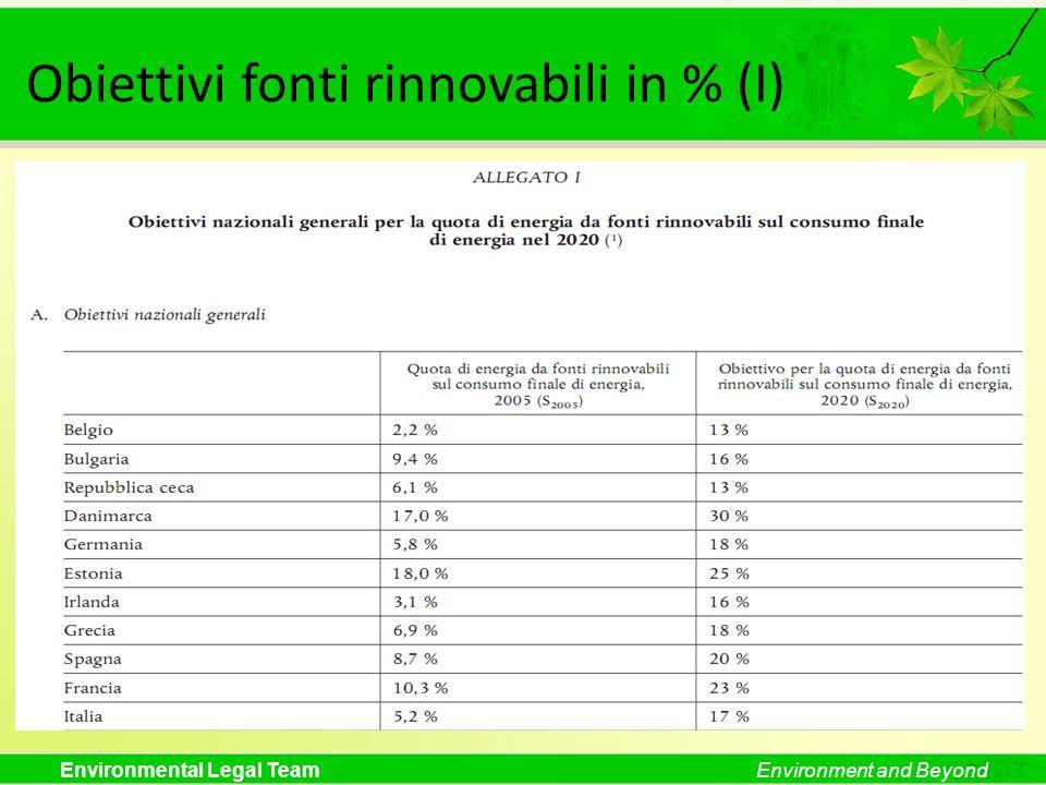 Obiettivi fonti rinnovabili in % (I)