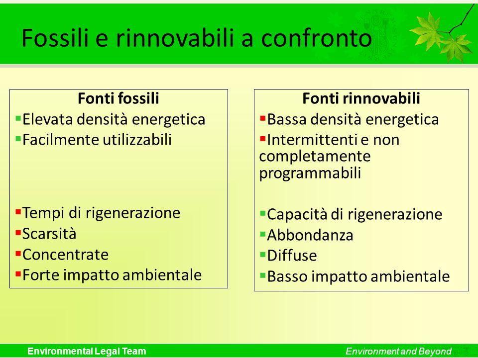 Fossili e rinnovabili a confronto
