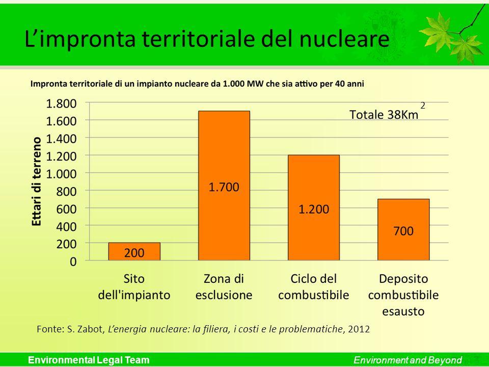 L'impronta territoriale del nucleare