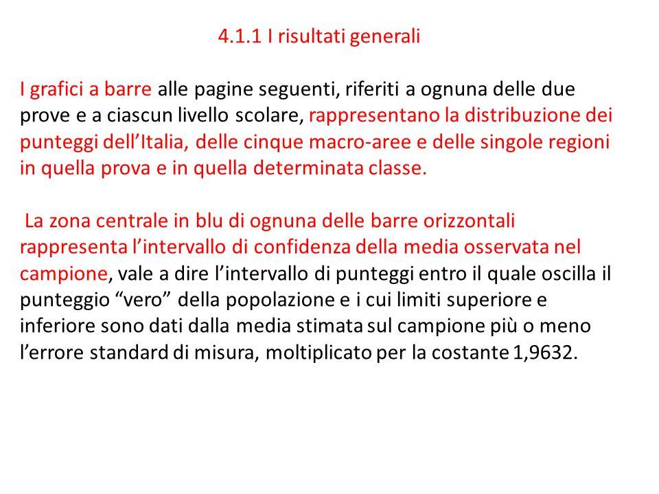 4.1.1 I risultati generali