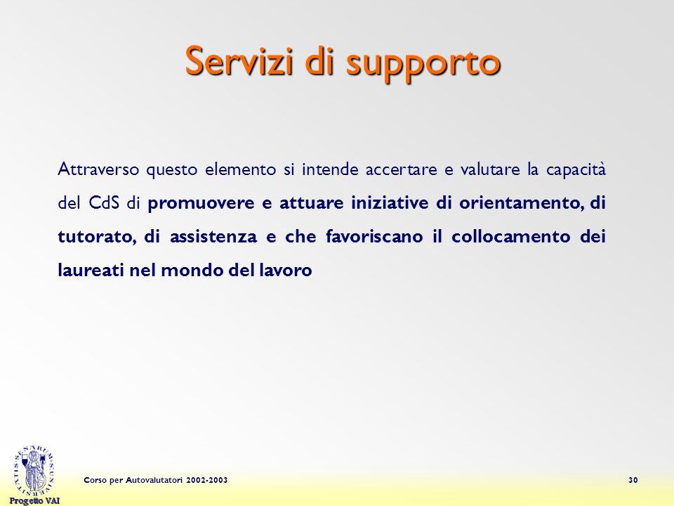 Servizi di supporto