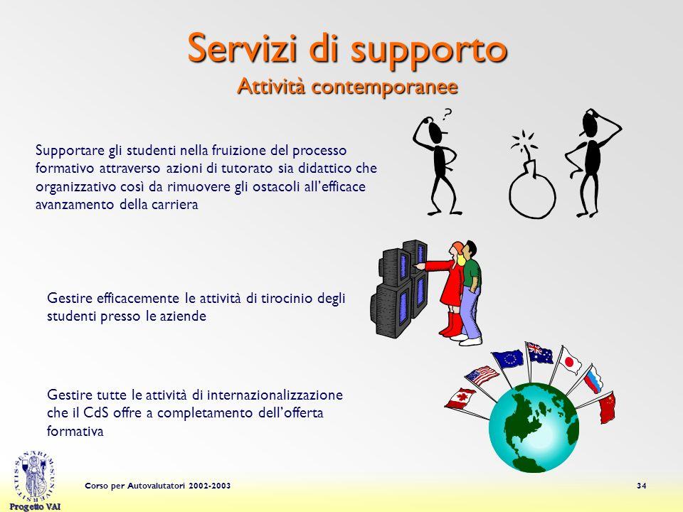 Servizi di supporto Attività contemporanee