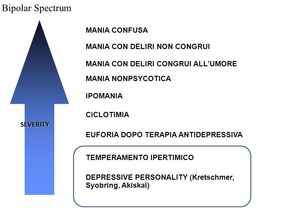 Bipolar Spectrum MANIA CONFUSA MANIA CON DELIRI NON CONGRUI