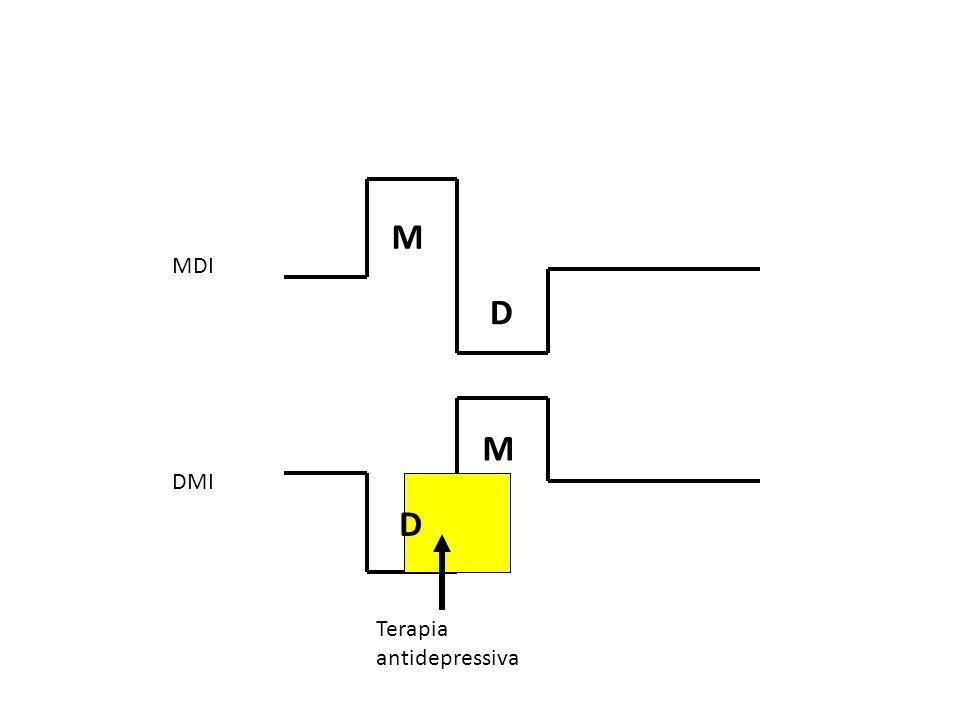 M MDI DMI D M Terapia antidepressiva D