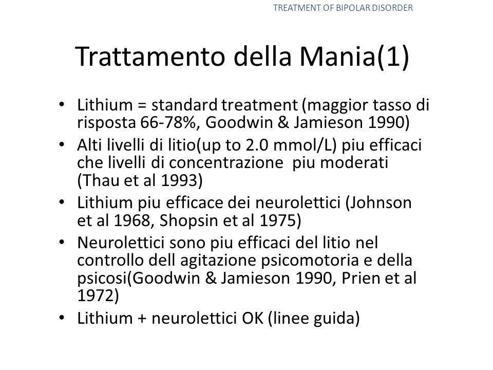 Trattamento della Mania(1)