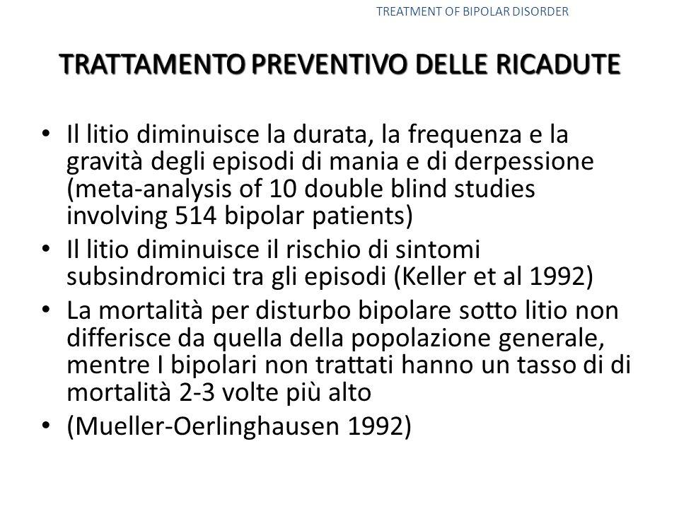 TRATTAMENTO PREVENTIVO DELLE RICADUTE