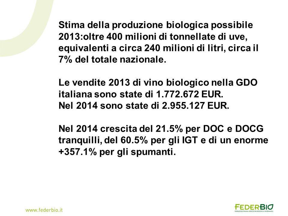 Stima della produzione biologica possibile 2013:oltre 400 milioni di tonnellate di uve, equivalenti a circa 240 milioni di litri, circa il 7% del totale nazionale.