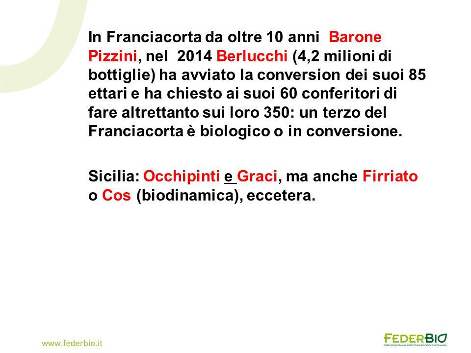 In Franciacorta da oltre 10 anni Barone Pizzini, nel 2014 Berlucchi (4,2 milioni di bottiglie) ha avviato la conversion dei suoi 85 ettari e ha chiesto ai suoi 60 conferitori di fare altrettanto sui loro 350: un terzo del Franciacorta è biologico o in conversione.