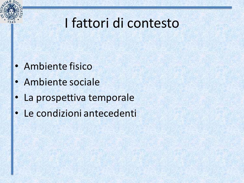 I fattori di contesto Ambiente fisico Ambiente sociale
