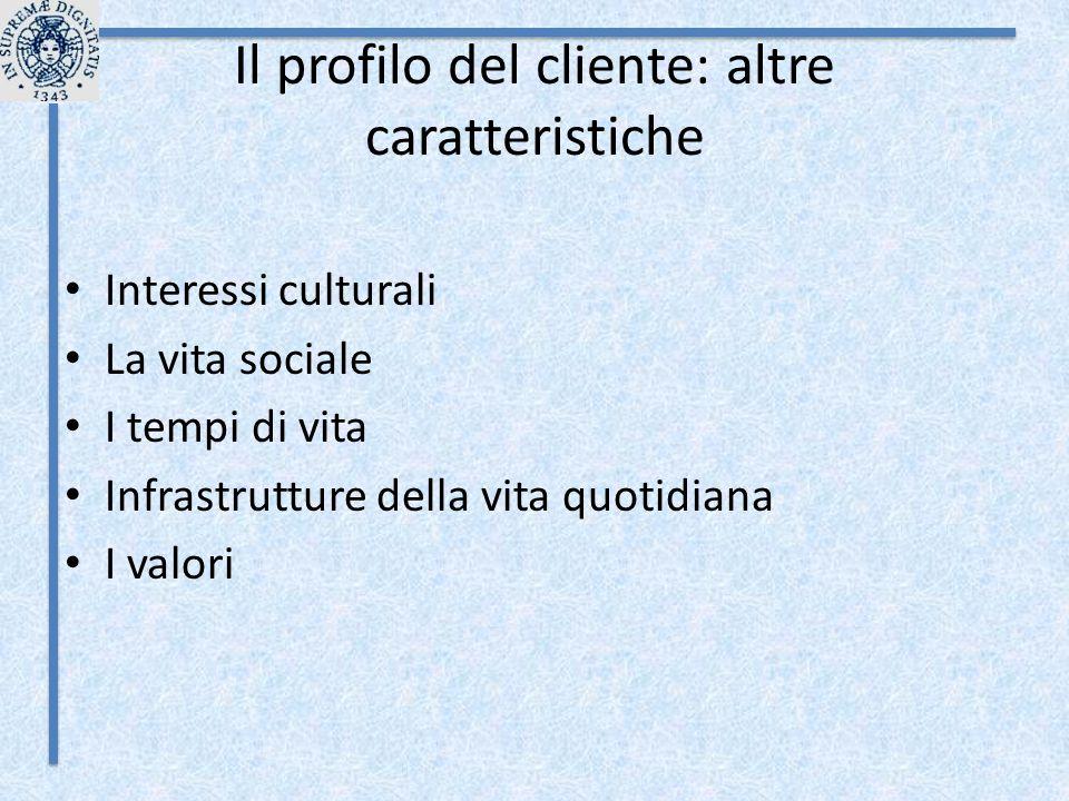 Il profilo del cliente: altre caratteristiche
