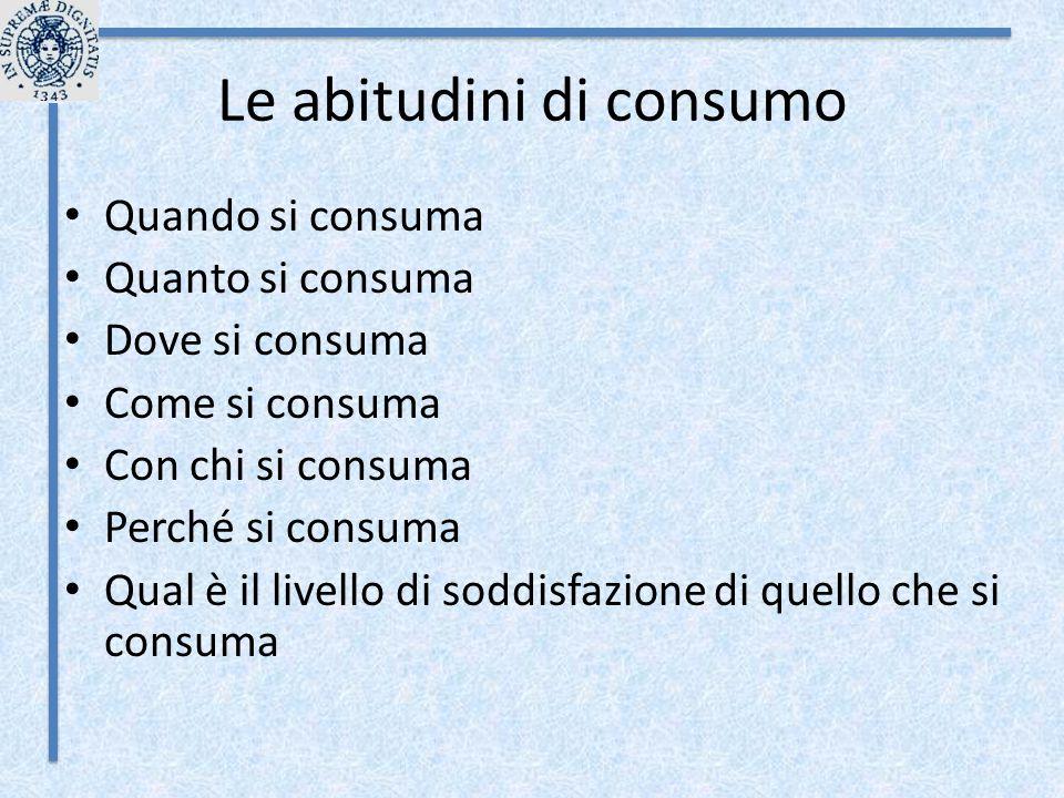 Le abitudini di consumo