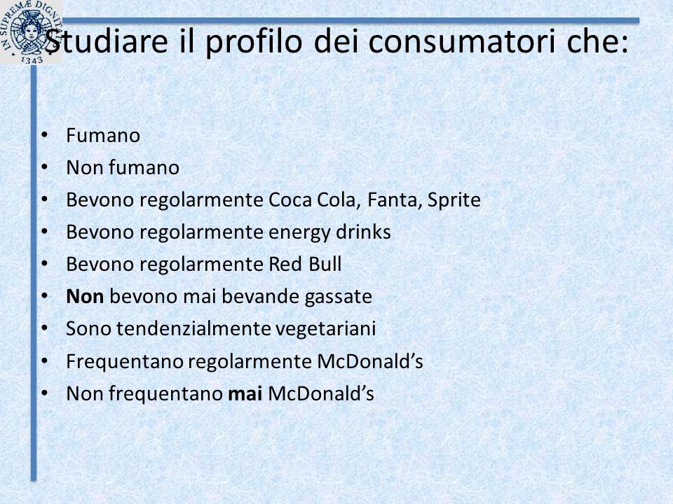 Studiare il profilo dei consumatori che: