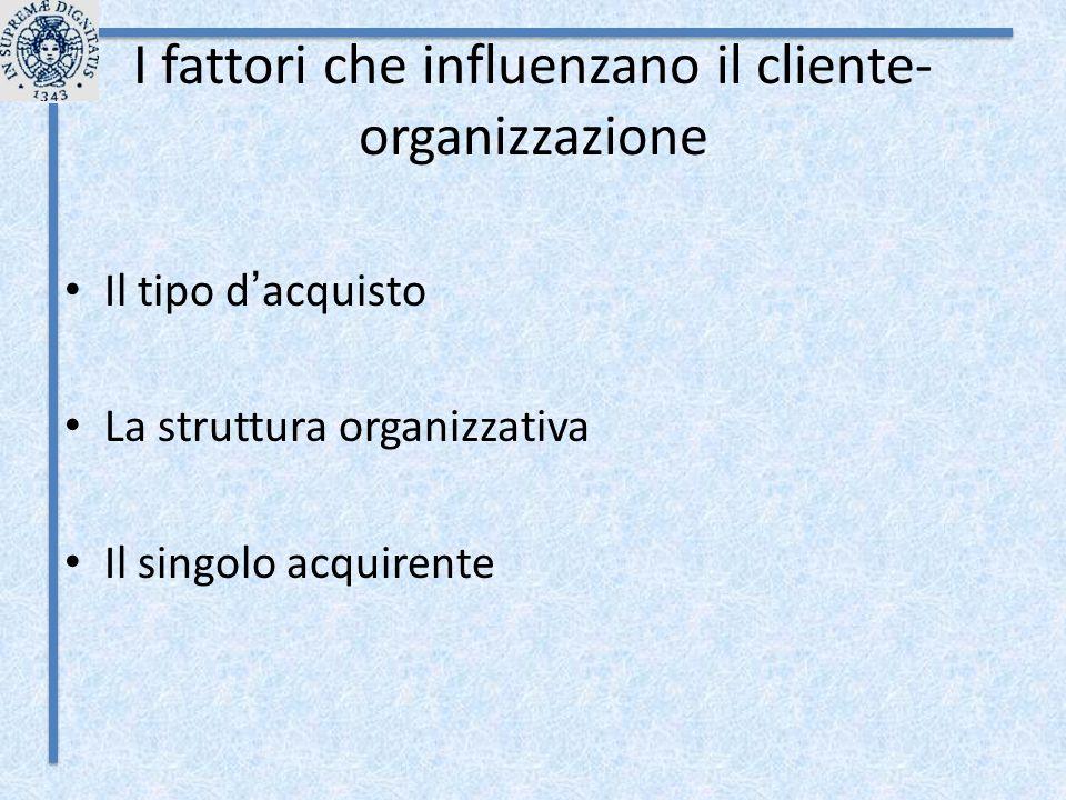 I fattori che influenzano il cliente-organizzazione