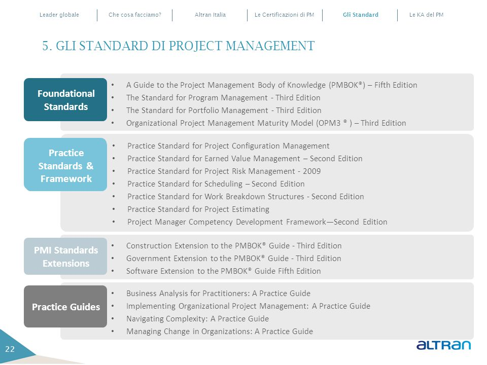 5. GLI STANDARD DI PROJECT MANAGEMENT