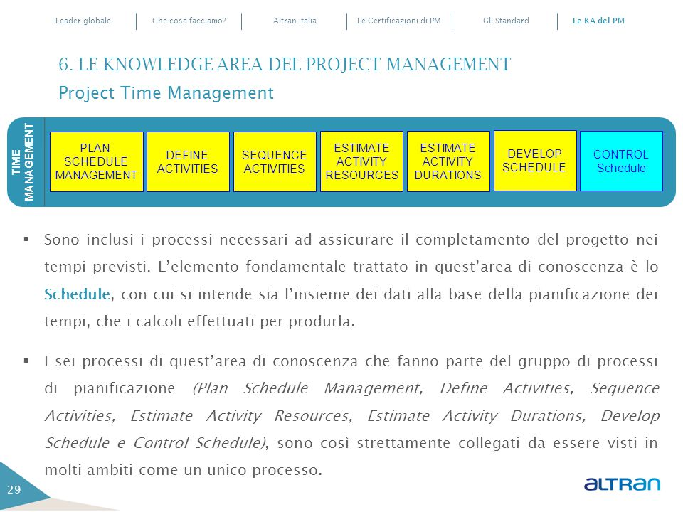 6. LE KNOWLEDGE AREA DEL PROJECT MANAGEMENT Project Time Management