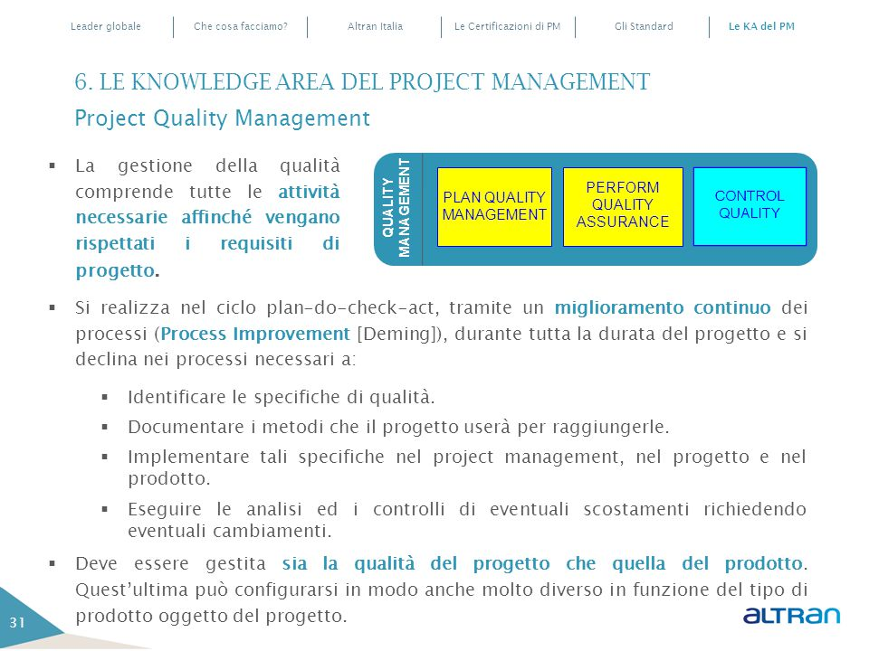 6. LE KNOWLEDGE AREA DEL PROJECT MANAGEMENT Project Quality Management