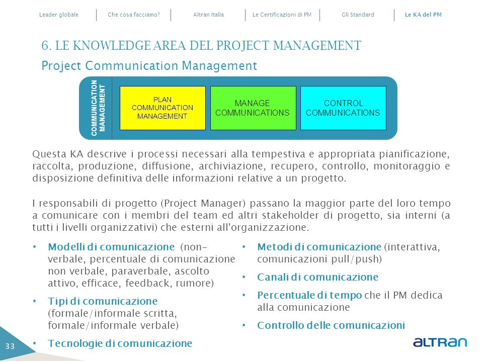 COMMUNICATIONMANAGEMENT