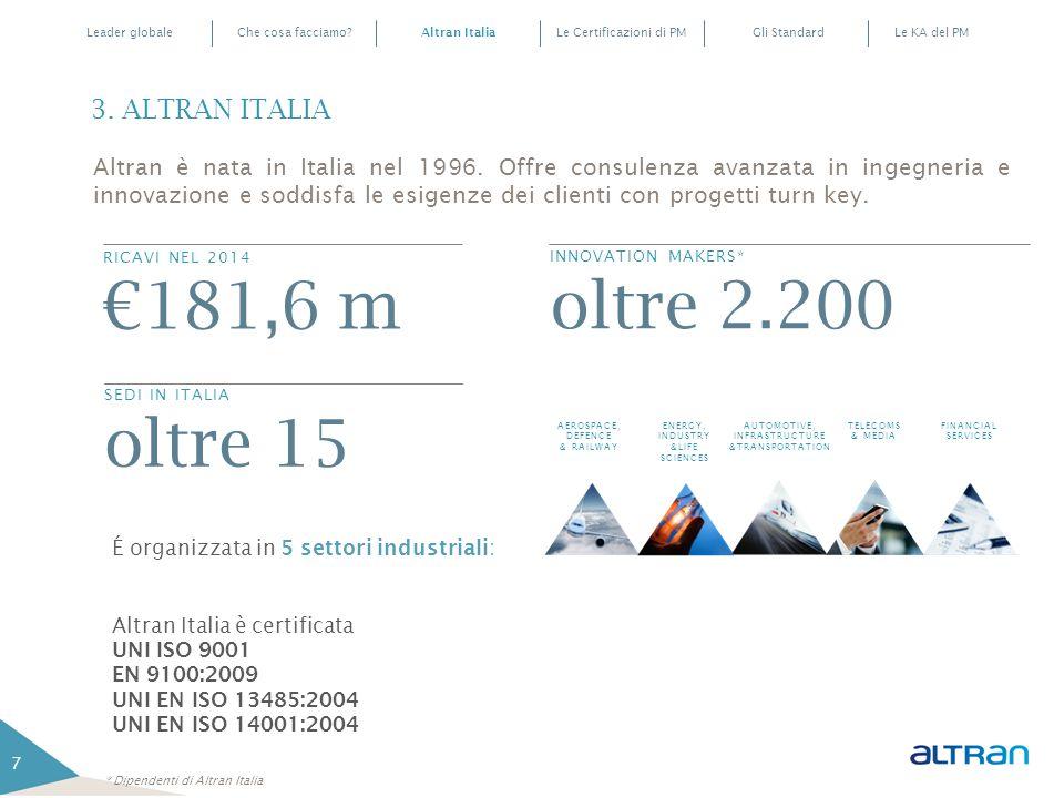 €181,6 m oltre 2.200 oltre 15 3. ALTRAN ITALIA