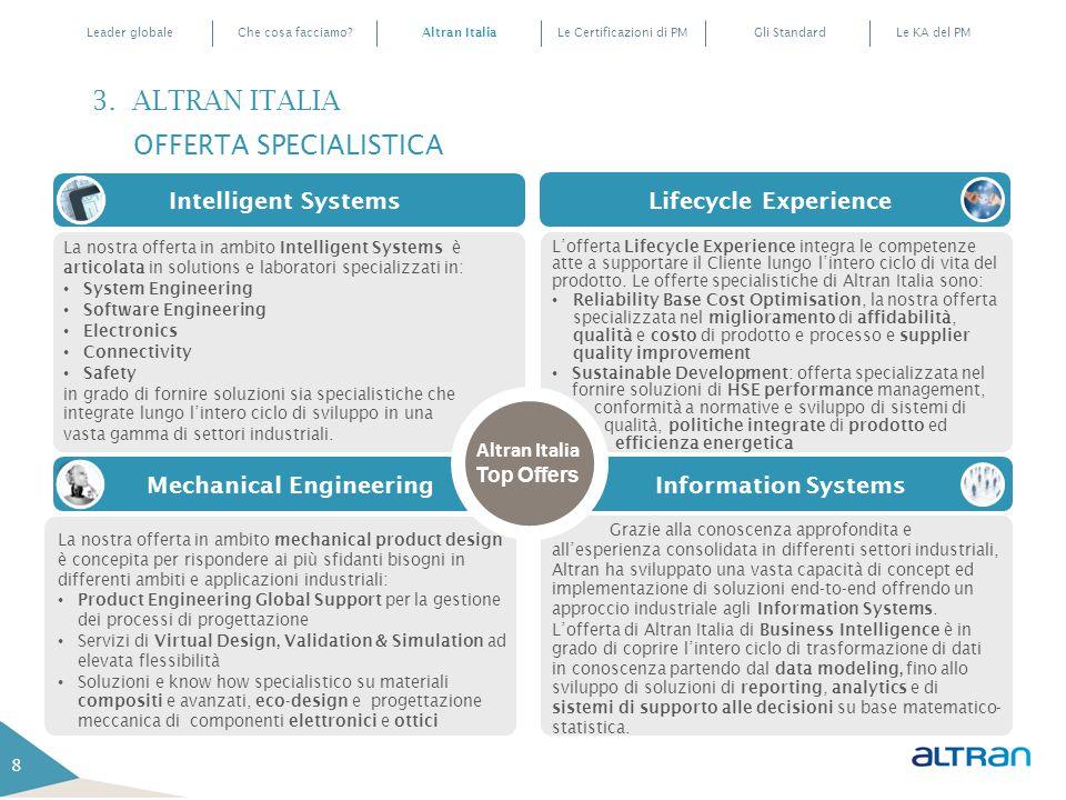 3. ALTRAN ITALIA OFFERTA SPECIALISTICA