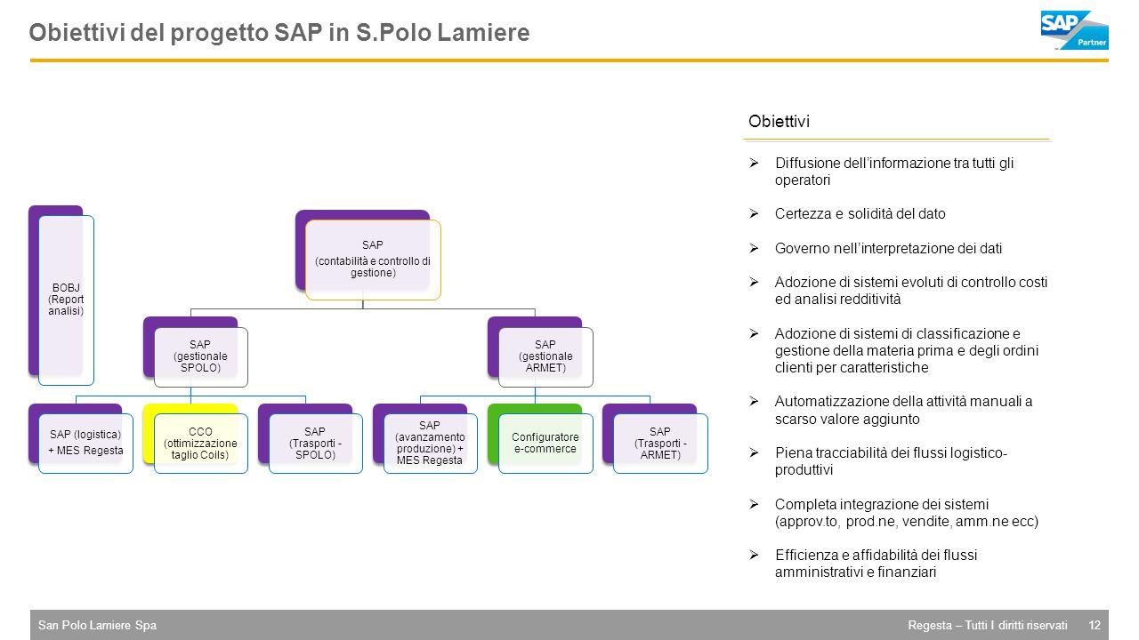 Obiettivi del progetto SAP in S.Polo Lamiere
