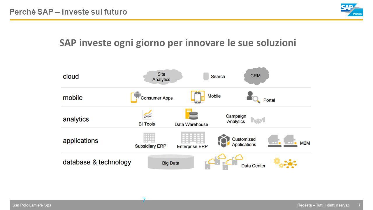 SAP investe ogni giorno per innovare le sue soluzioni