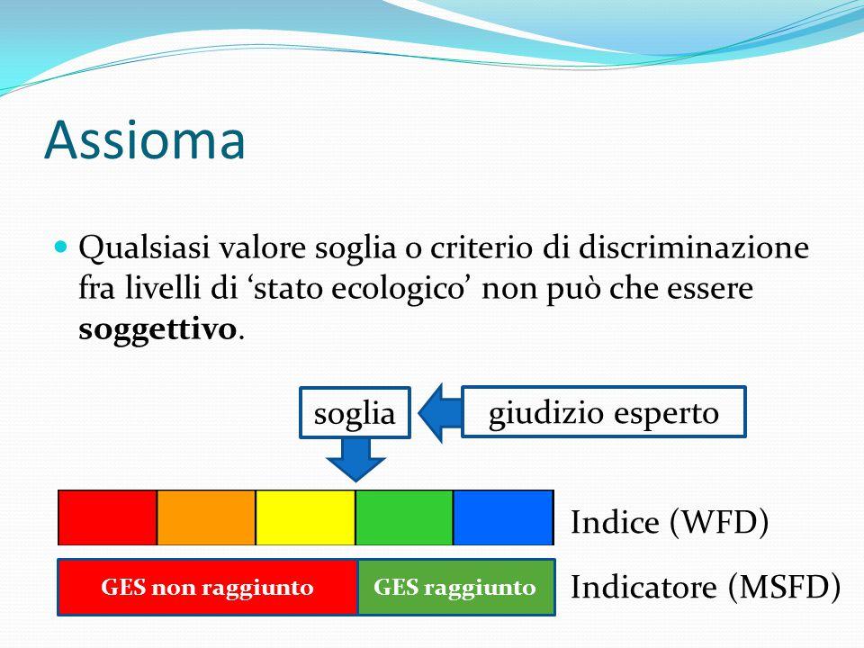 Assioma Qualsiasi valore soglia o criterio di discriminazione fra livelli di 'stato ecologico' non può che essere soggettivo.