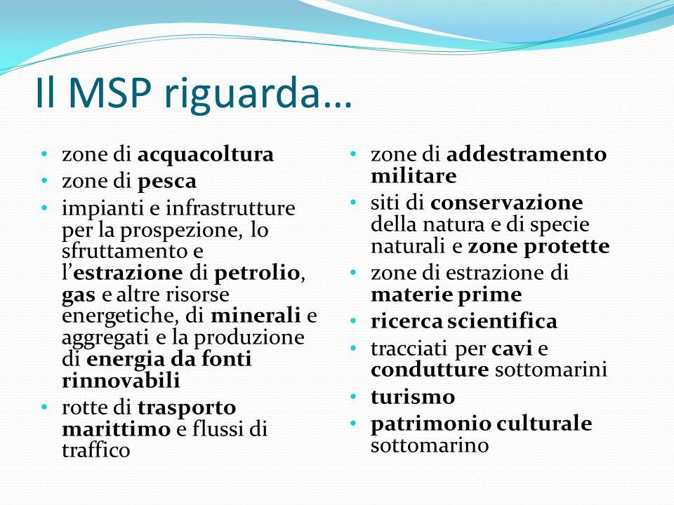 Il MSP riguarda… zone di acquacoltura zone di pesca