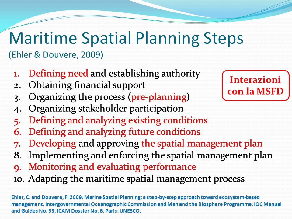 Maritime Spatial Planning Steps (Ehler & Douvere, 2009)