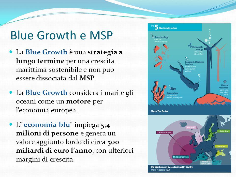 Blue Growth e MSP La Blue Growth è una strategia a lungo termine per una crescita marittima sostenibile e non può essere dissociata dal MSP.
