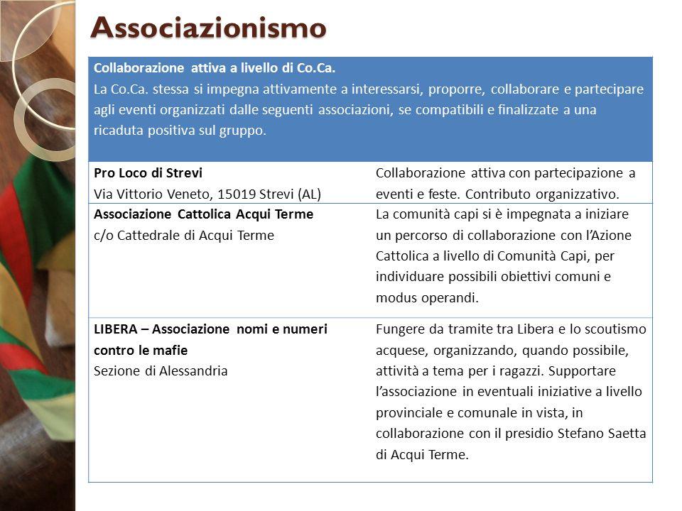 Associazionismo Collaborazione attiva a livello di Co.Ca.