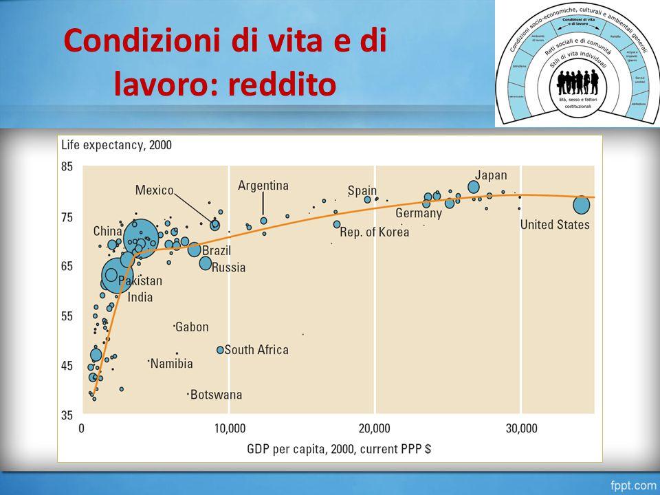 Condizioni di vita e di lavoro: reddito