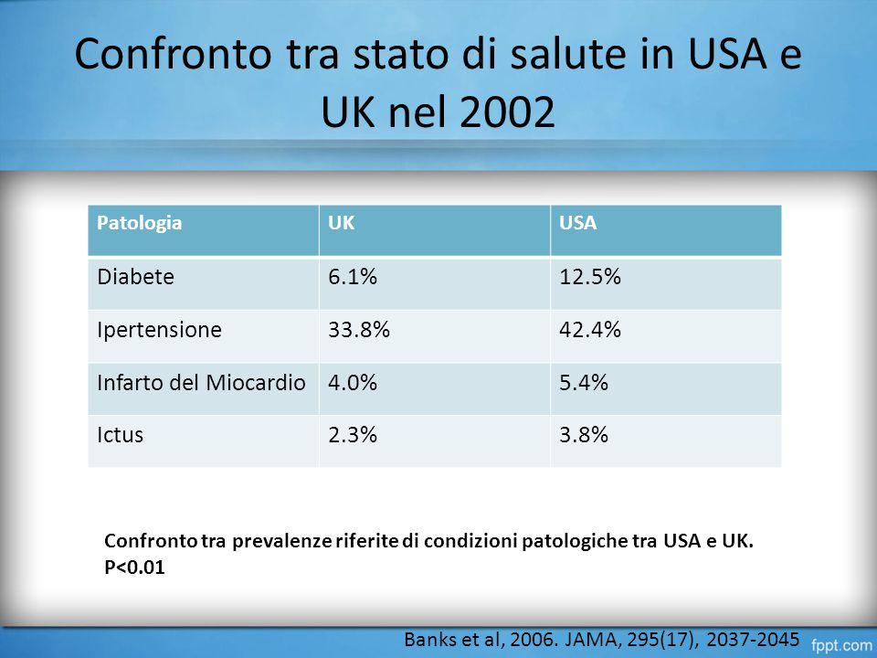 Confronto tra stato di salute in USA e UK nel 2002