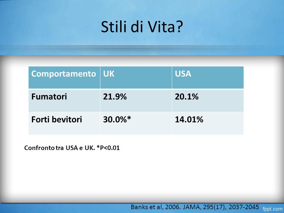 Stili di Vita Comportamento UK USA Fumatori 21.9% 20.1%