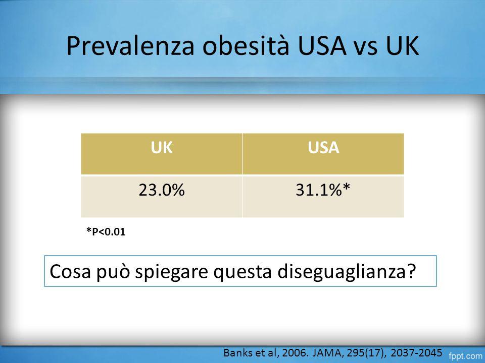 Prevalenza obesità USA vs UK