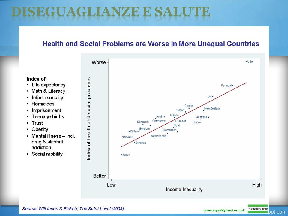Diseguaglianze e salute