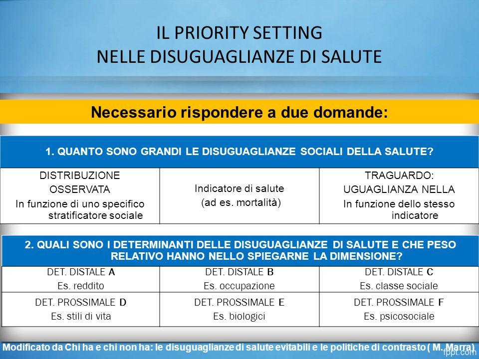 IL PRIORITY SETTING NELLE DISUGUAGLIANZE DI SALUTE