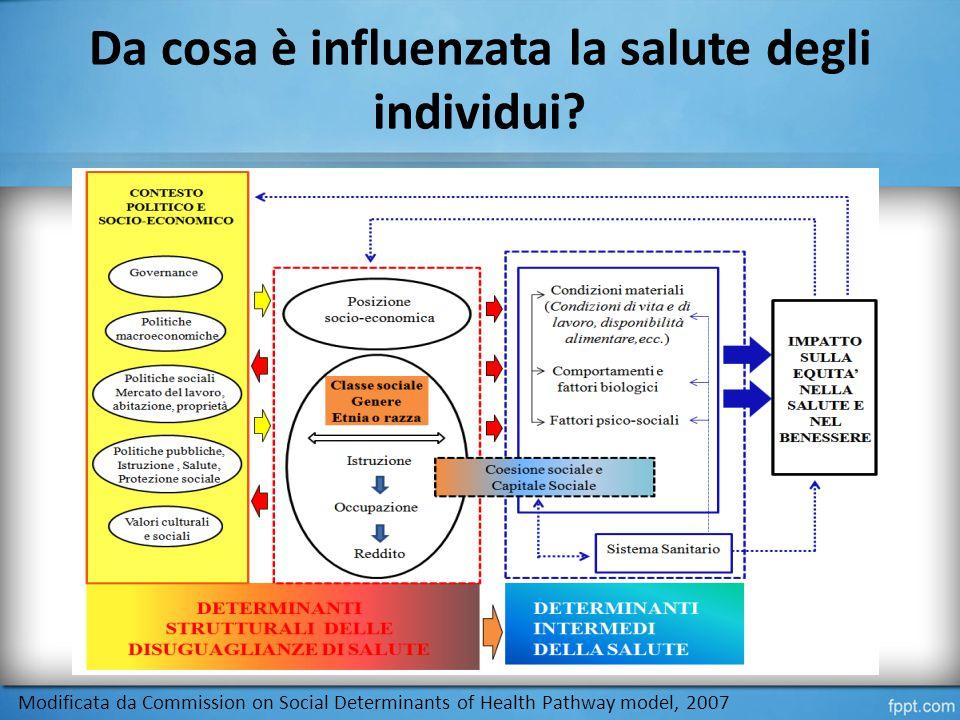 Da cosa è influenzata la salute degli individui